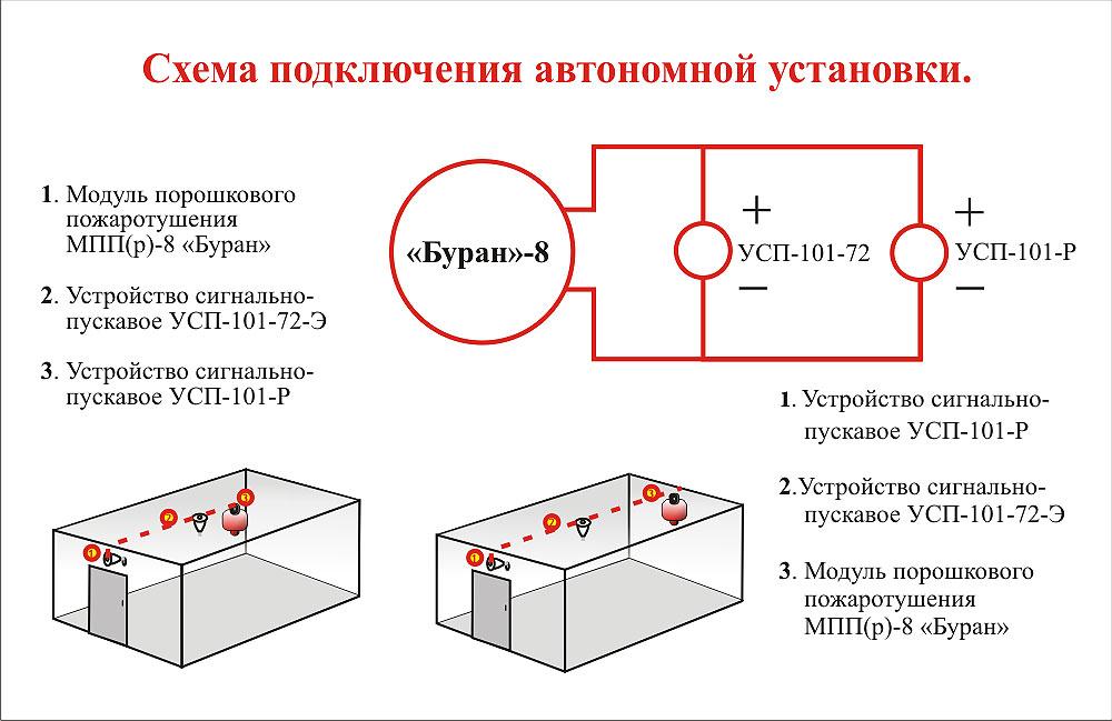Схема подключения автономной